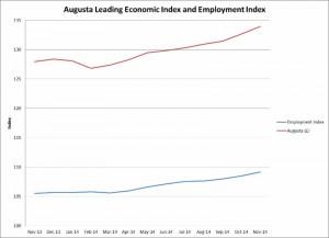 economic commentary graphic 2015