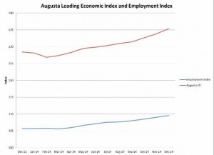 economic commentary feb 2015 graph