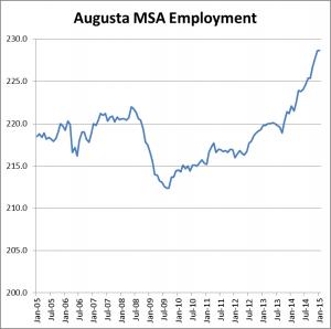 Economic Report March 2015