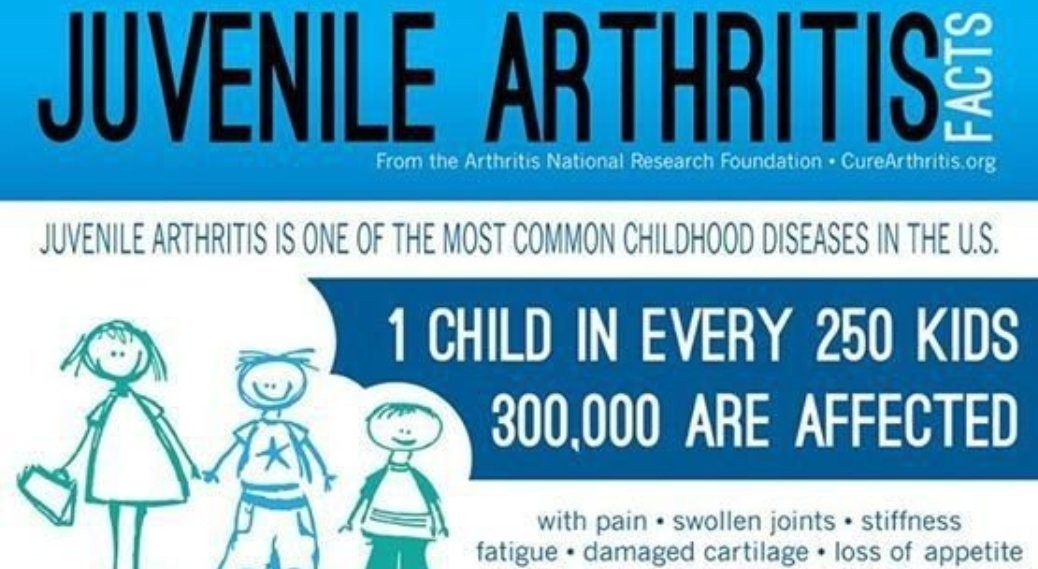 Image result for juvenile arthritis